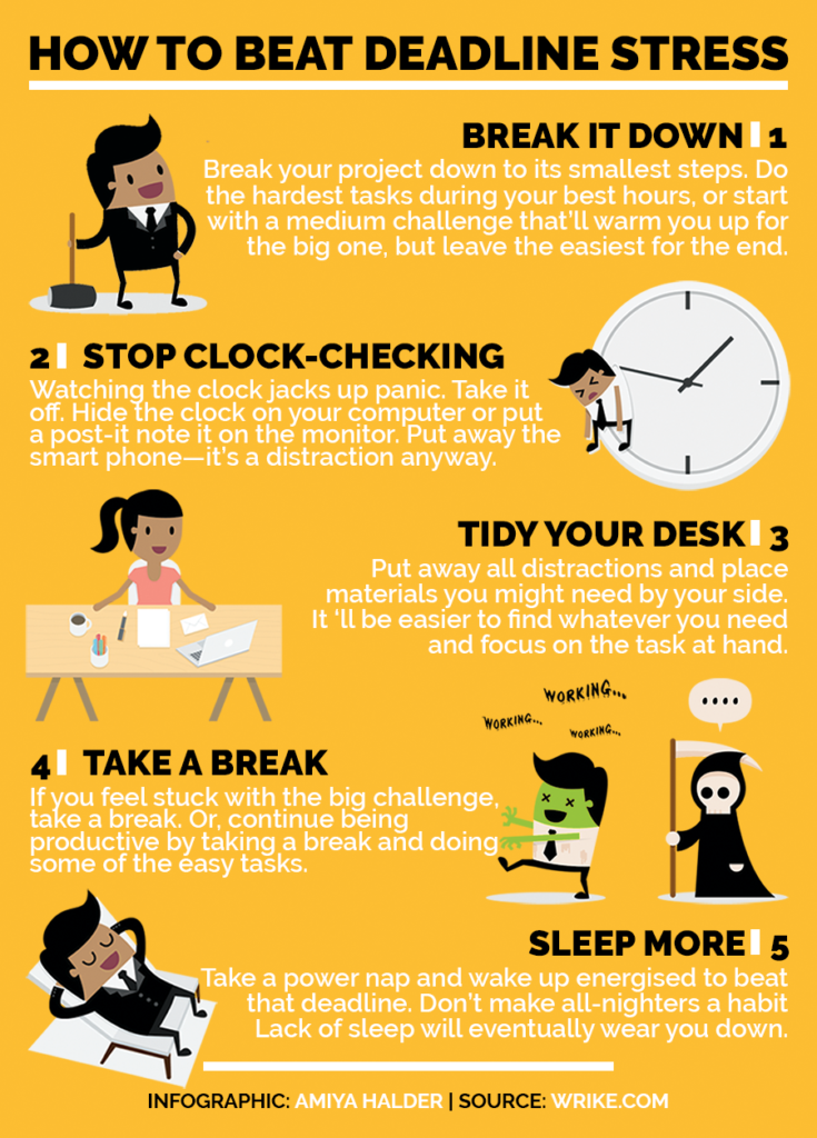 Infographic: How to Beat Deadline Stress