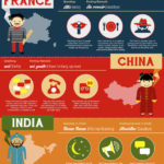 International Cellphone Etiquette Infographic